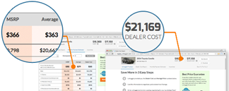 Unhaggle Dealer Invoice Cost Report Preview